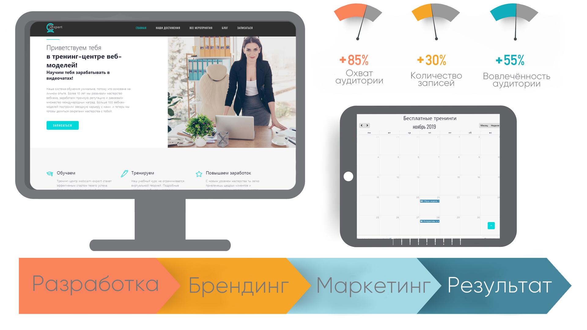 Вебкам модели сайты онлайн модельное агенство окуловка